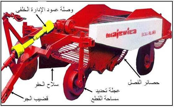 الات حصاد المحاصيل الدرنية (الات تقليع الدرنات)